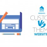 Which is right for your brand; custom or theme websites